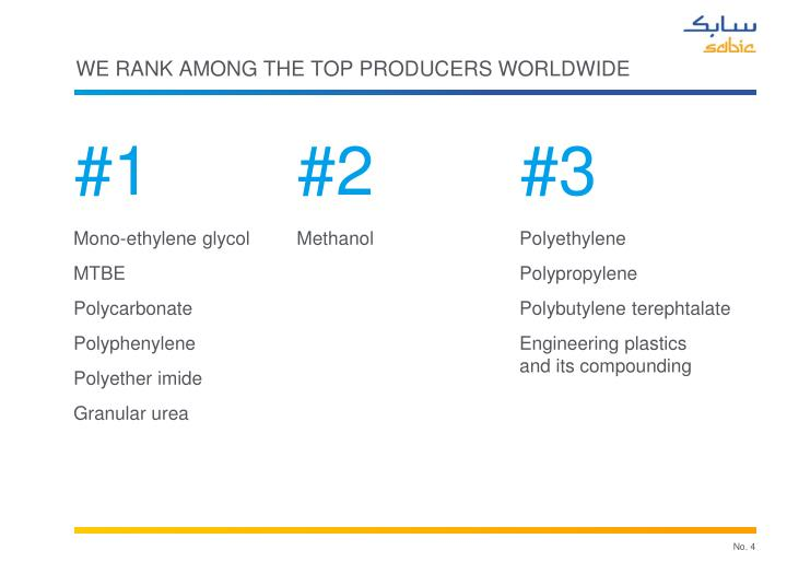 WE RANK AMONG THE TOP PRODUCERS WORLDWIDE