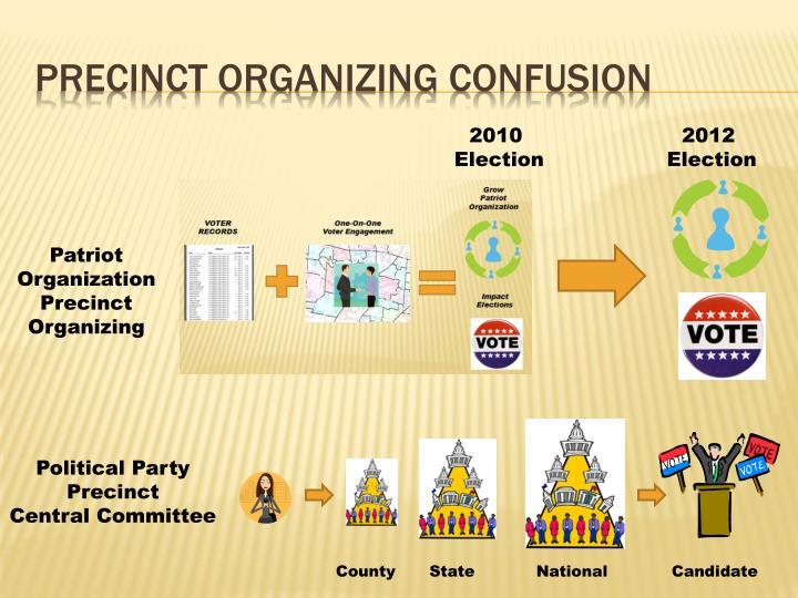 Precinct organizing confusion