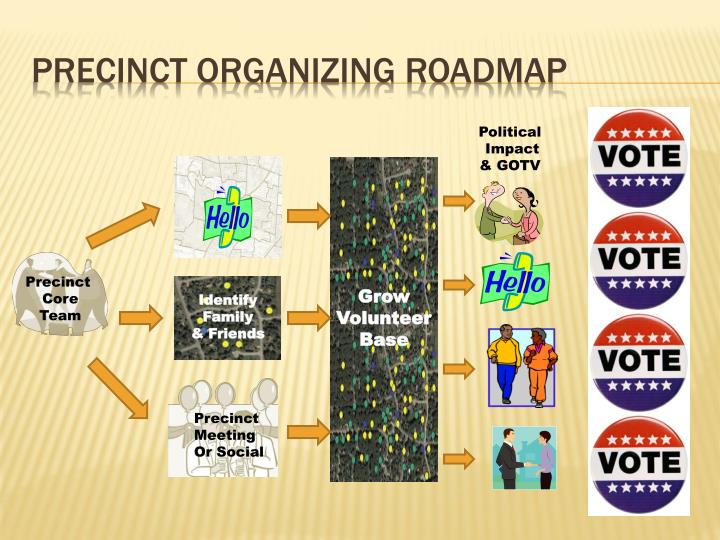 Precinct organizing roadmap