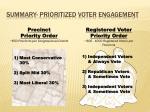 summary prioritized voter engagement