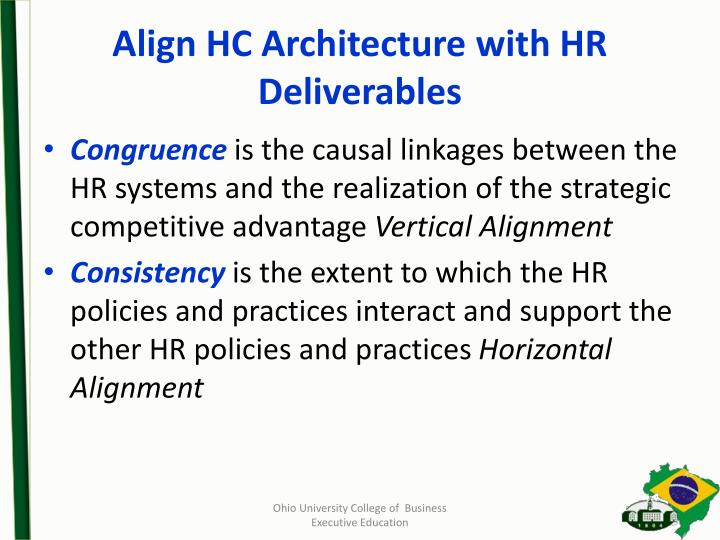 Align HC Architecture with HR Deliverables