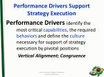 performance drivers support strategy execution