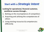 start with a strategic intent