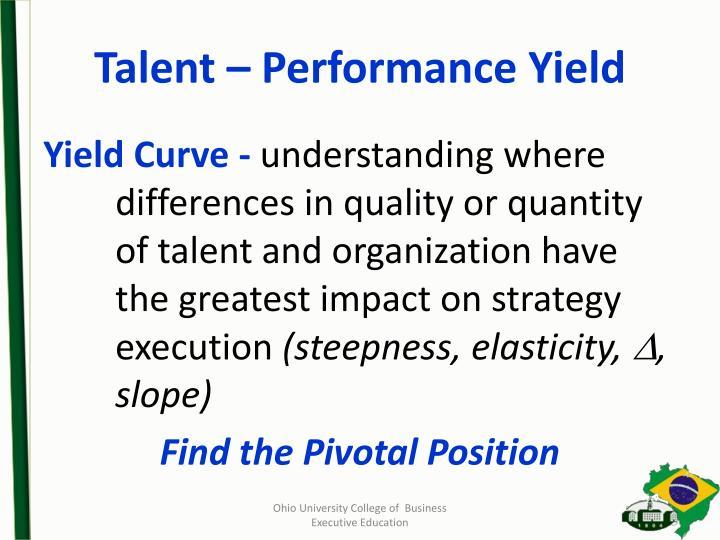 Talent – Performance Yield