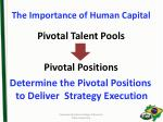 the importance of human capital