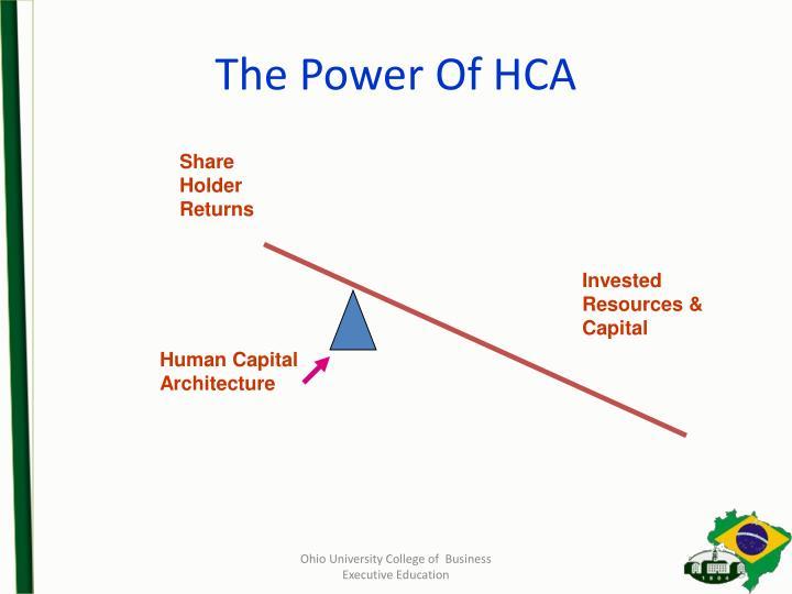The Power Of HCA
