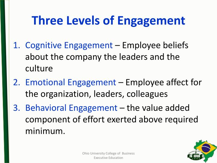 Three Levels of Engagement