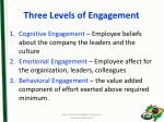 three levels of engagement