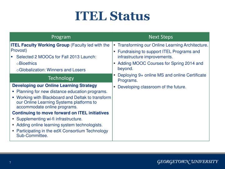 ITEL Status