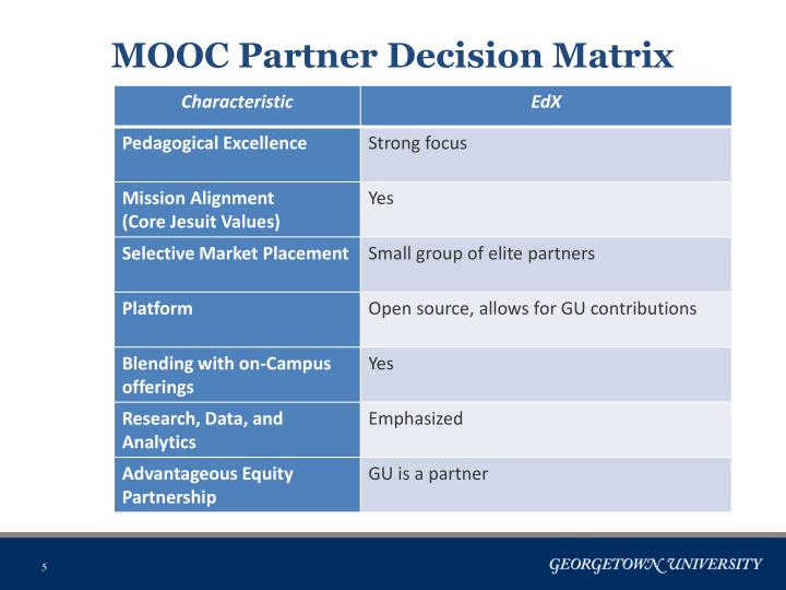 MOOC Partner Decision Matrix