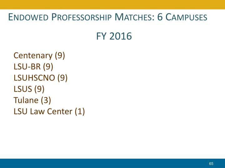 Endowed Professorship Matches: 6 Campuses