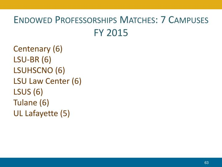 Endowed Professorships Matches: 7 Campuses