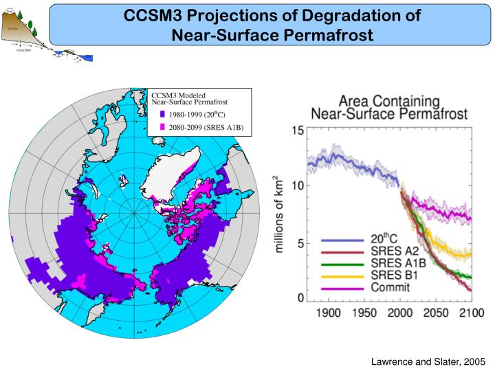 CCSM3 Projections of Degradation of