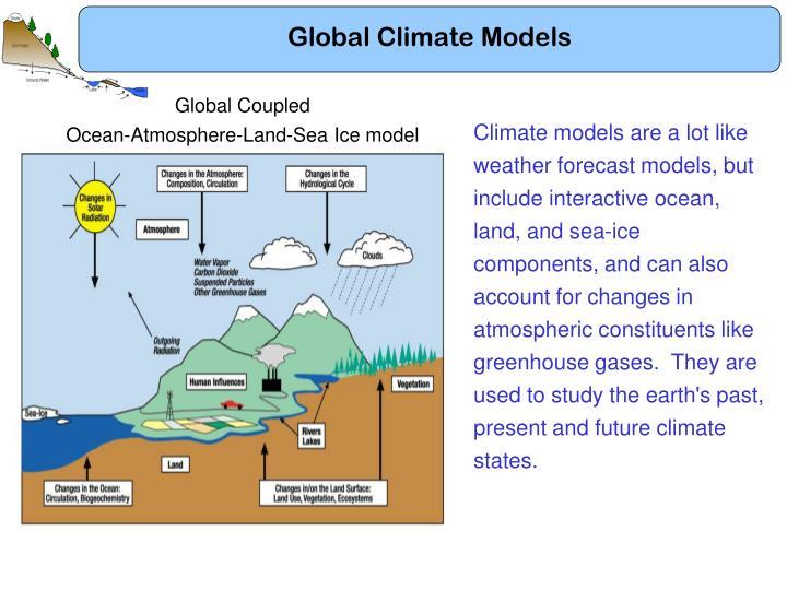 Global Climate Models