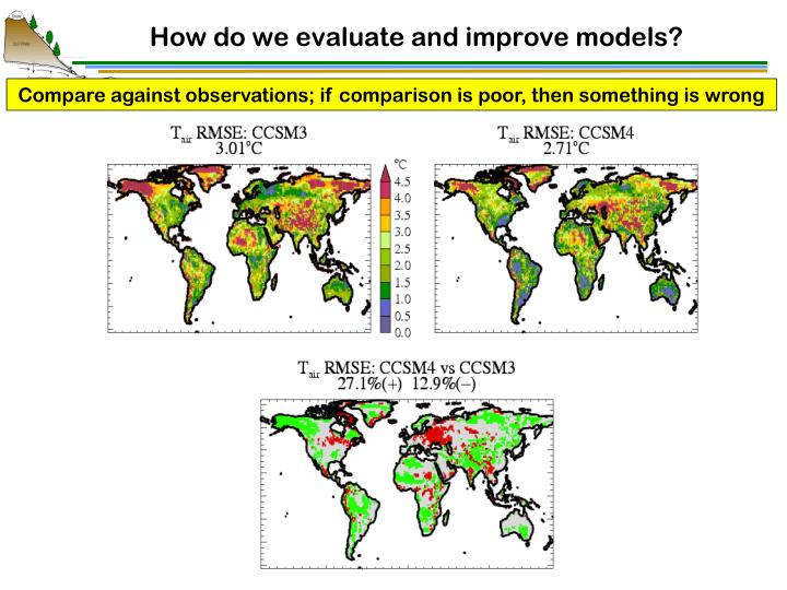 How do we evaluate and improve models?