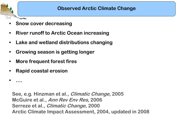 Observed Arctic Climate Change