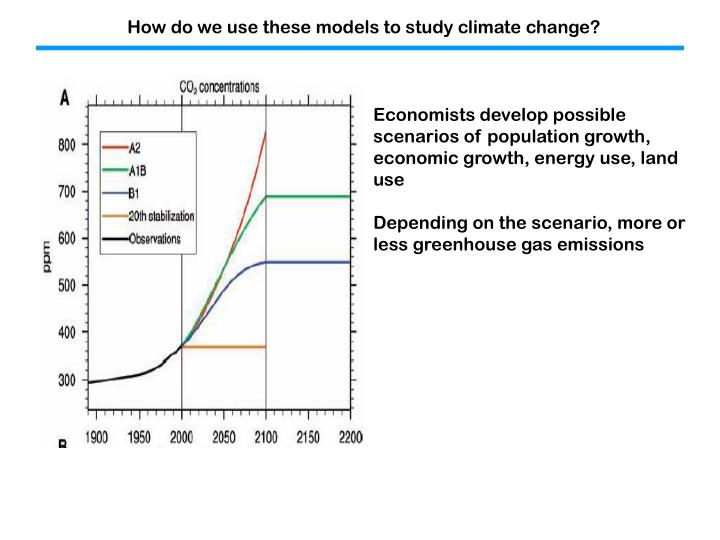 How do we use these models to study climate change?