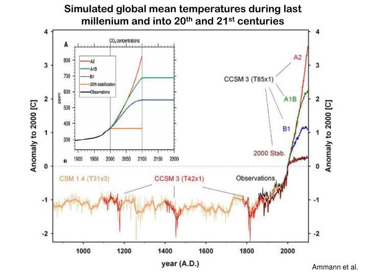 Simulated global