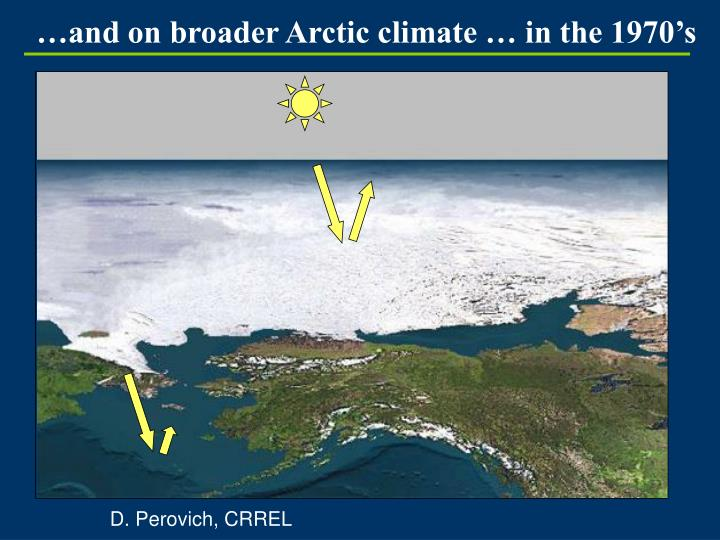 …and on broader Arctic climate … in the 1970's
