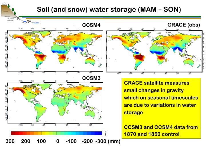 Soil (and snow) water storage (MAM