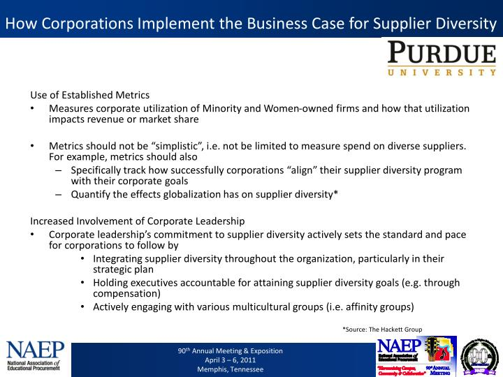 How Corporations Implement the Business Case for Supplier Diversity