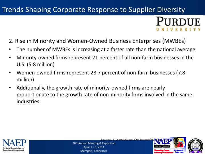 Trends Shaping Corporate Response to Supplier Diversity