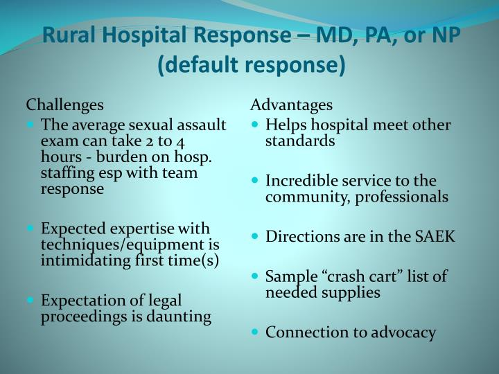 Rural Hospital Response – MD, PA, or NP