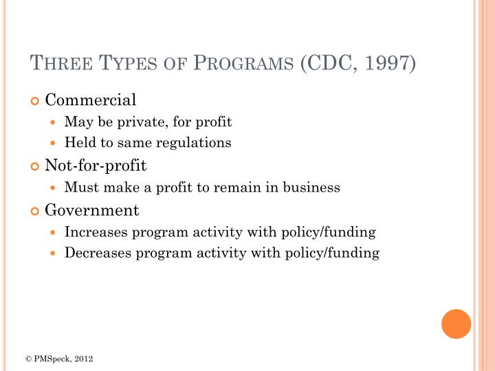 Three Types of Programs (CDC, 1997)