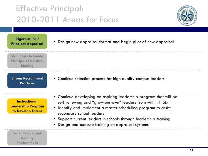 Effective Principal: