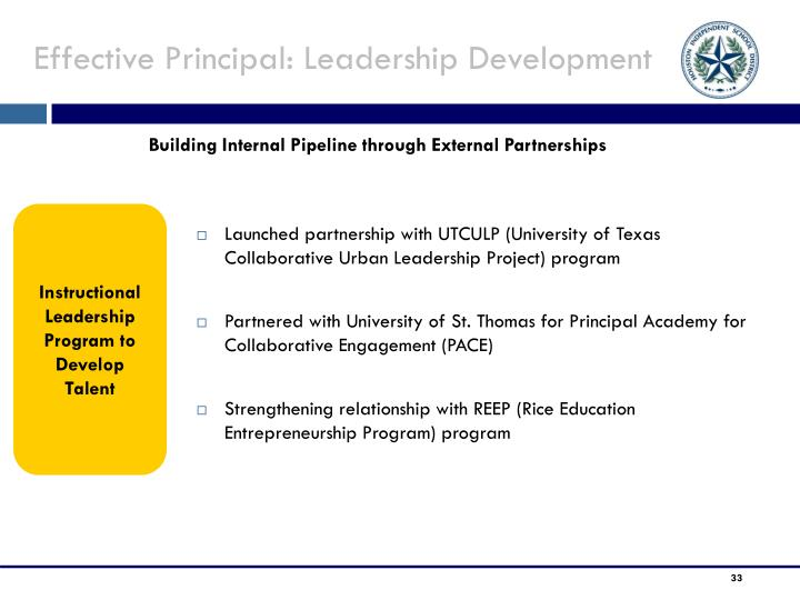 Effective Principal: Leadership Development
