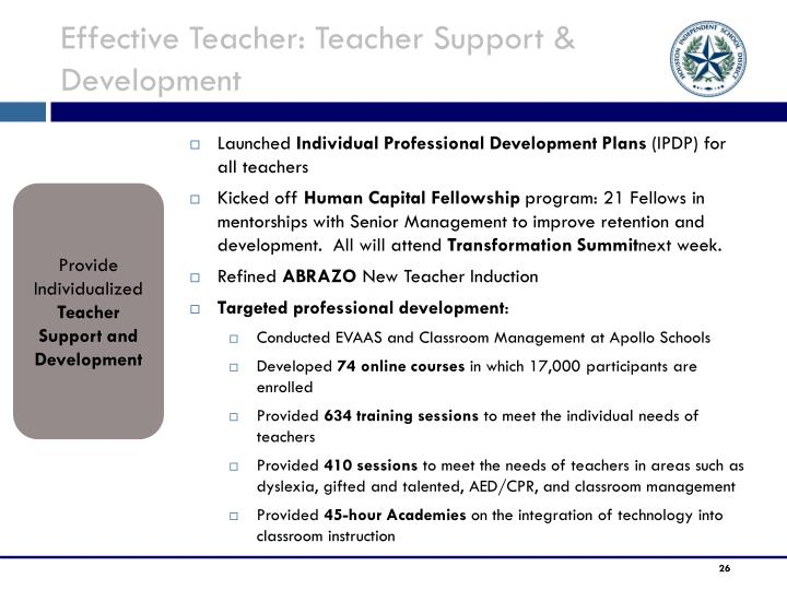 Effective Teacher: Teacher Support & Development