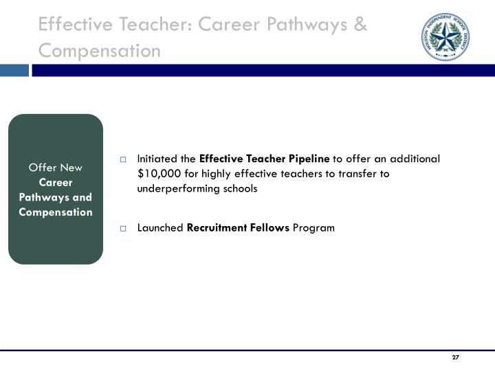Effective Teacher: Career Pathways & Compensation