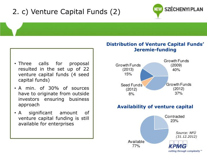 2. c) Venture Capital Funds (2)