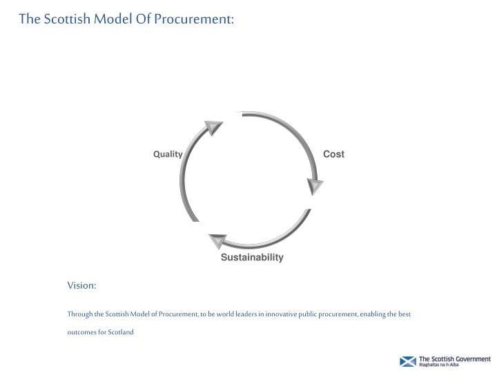 The Scottish Model Of Procurement: