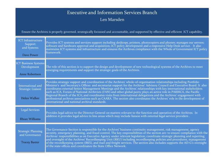 Executive and Information Services Branch