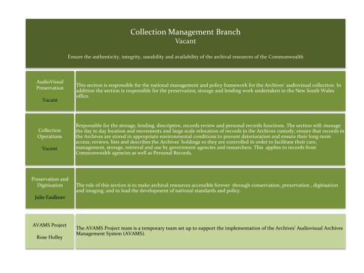 Collection Management Branch