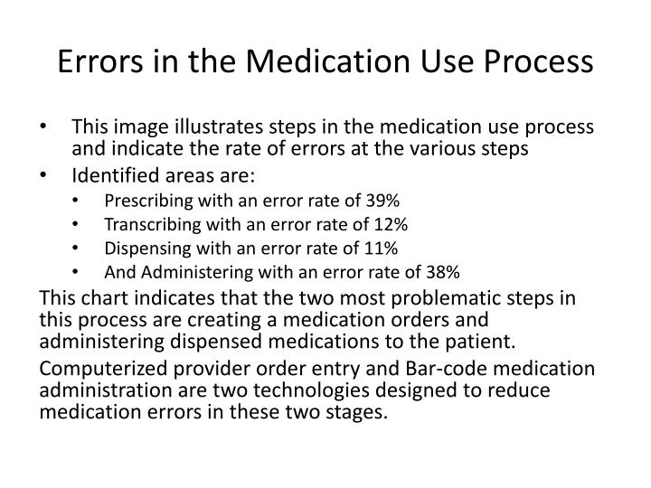Errors in the Medication Use Process