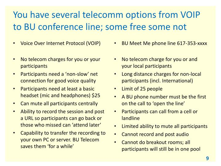 You have several telecomm options from VOIP to BU conference line; some free some not