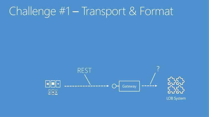 Challenge #1 – Transport & Format
