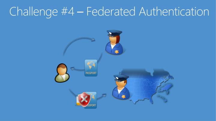 Challenge #4 – Federated Authentication