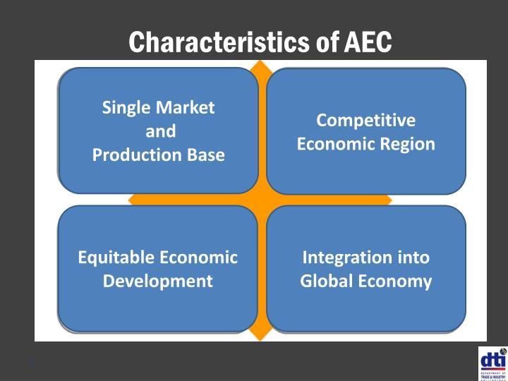 Characteristics of AEC