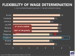 flexibility of wage determination