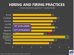 hiring and firing practices