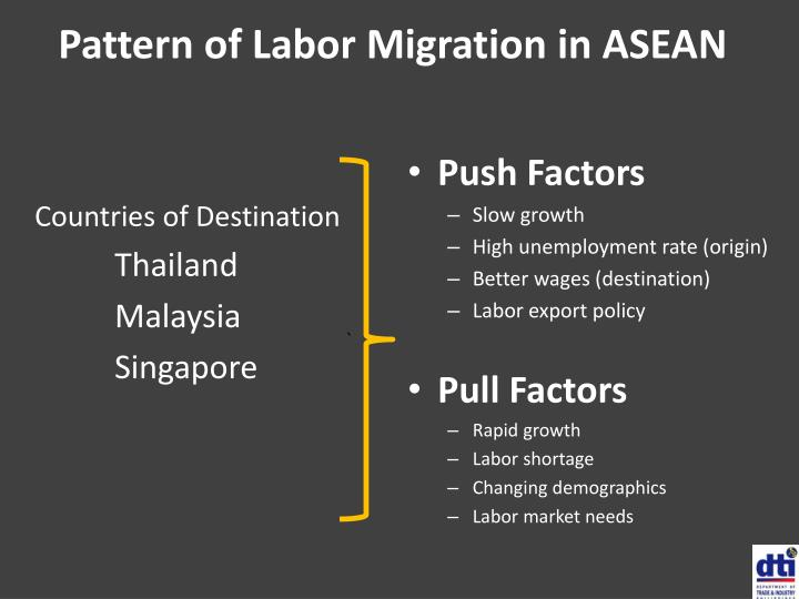 Pattern of Labor Migration in ASEAN