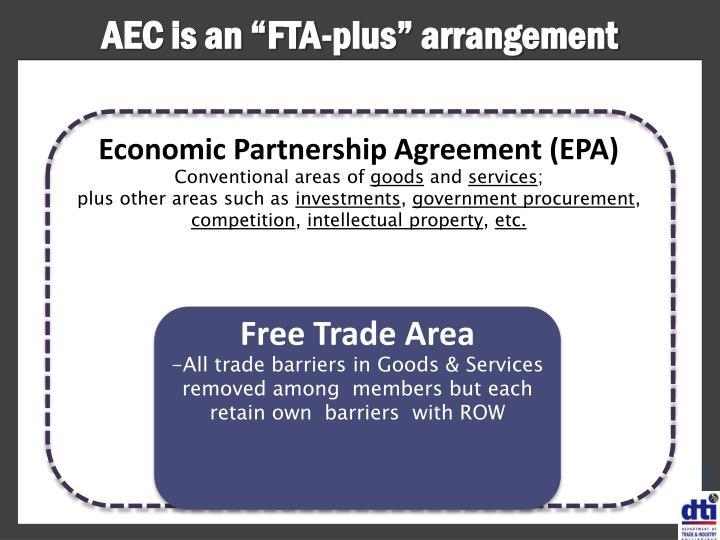 Economic Partnership Agreement (EPA)