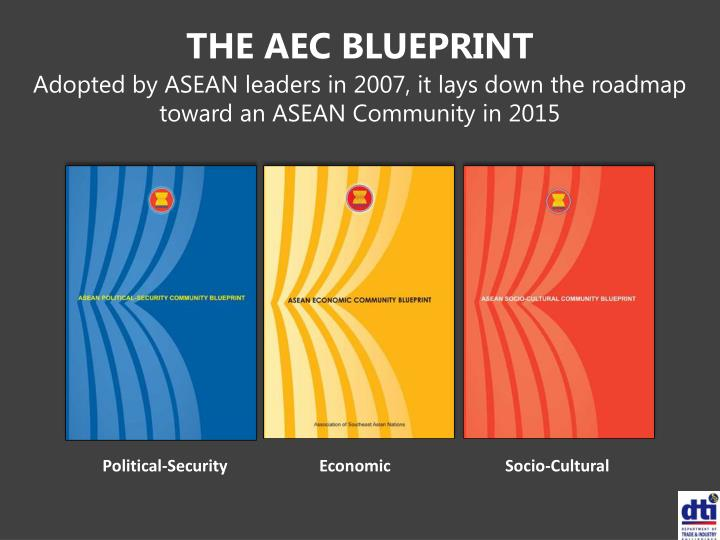 THE AEC BLUEPRINT