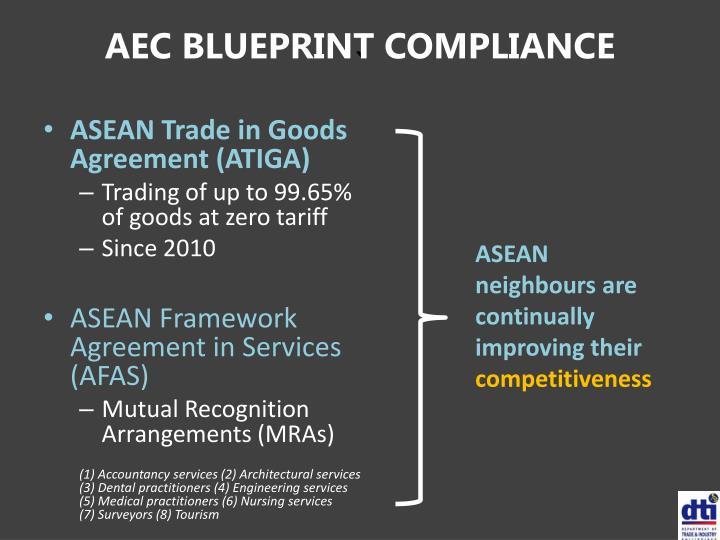 AEC BLUEPRINT COMPLIANCE