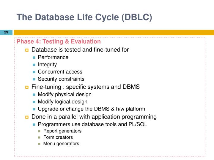 The Database Life Cycle (DBLC)