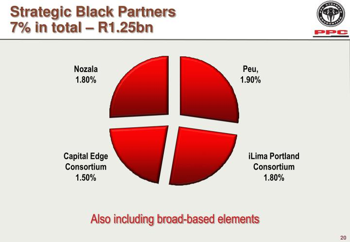 Strategic Black Partners