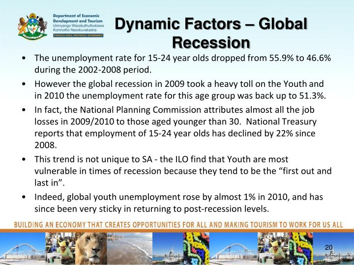 Dynamic Factors – Global Recession